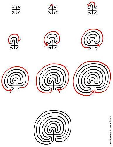labirinto_costru